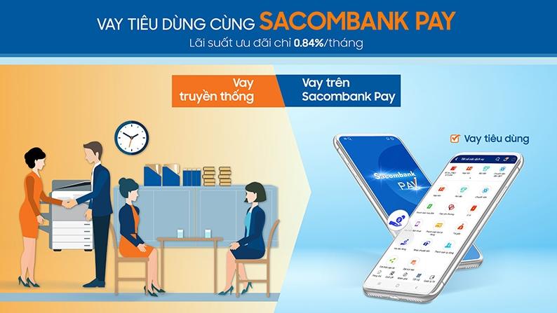 Vay tiêu dùng tại Sacombank